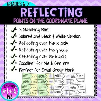 Graphing & Reflecting on the Coordinate Plane Matching